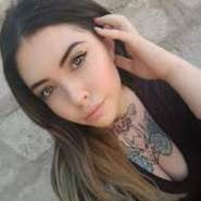 picarol's profile photo