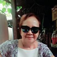 menchiea582342's profile photo