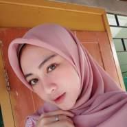 wikaa04's profile photo