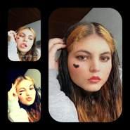 anyelya476950's profile photo
