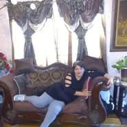 beatriza251281's profile photo