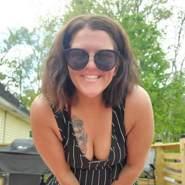 dorllss's profile photo