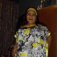 luisab29787's profile photo