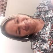 anyel33's profile photo