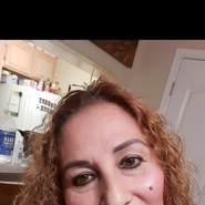 martha963415's profile photo