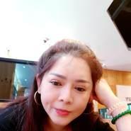 thidiemthuyn's profile photo