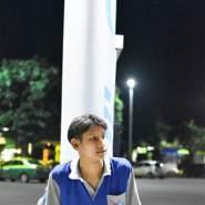 tiew118's profile photo