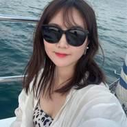 cocol01's profile photo