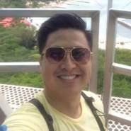 hounga305649's profile photo