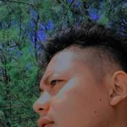 adit093221's profile photo