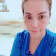 celinek206479's profile photo
