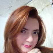 Dsara23's profile photo