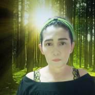 userfz128's profile photo