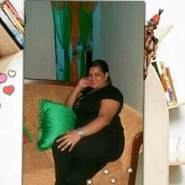 rosya77's profile photo
