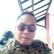 pujij06's profile photo