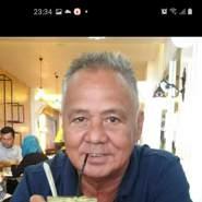 holmbergjerryl's profile photo