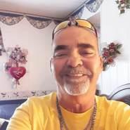 mikp451's profile photo