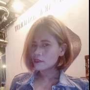 chansudag914033's profile photo