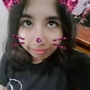 abiir70's profile photo