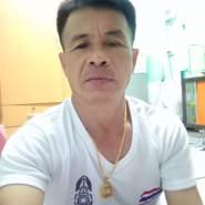 userazjr12069's profile photo