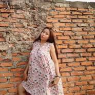 babitamegu's profile photo