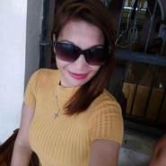 joycetan963183's profile photo