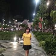 haiphuongtran's profile photo
