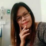 usergpib3046's profile photo