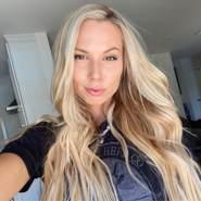 sanj054's profile photo