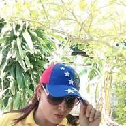 karely947241's profile photo