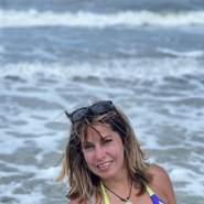 elena747076's profile photo