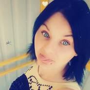sylwias68747's profile photo