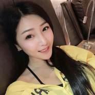 usernvhx01's profile photo