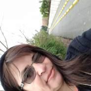 marinag661654's profile photo