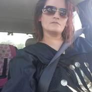 wandas680335's profile photo