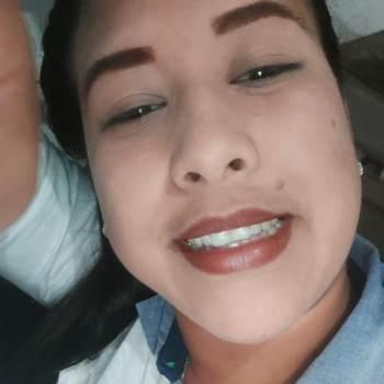 mariag108834_Distrito Capital_Single_Female