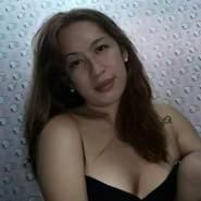 rizaldyp65634's profile photo
