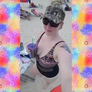 eleanor675887's profile photo
