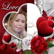 soutsadak's profile photo