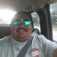 ronyl84's profile photo