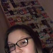 angelinat517310's profile photo