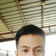botikolp's profile photo
