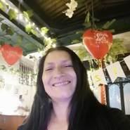 esmeraldas489684's profile photo