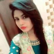 renab64's profile photo