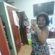 kaya905's profile photo