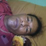 rigob14's profile photo