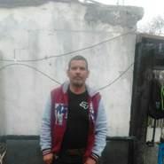 juanc523893's profile photo