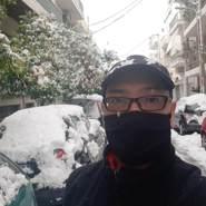 mohammadzahirw's profile photo