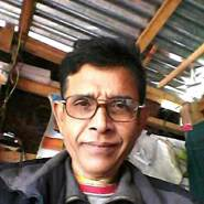 bipul274432's profile photo