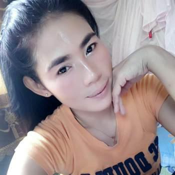 usertgm71_Samut Prakan_Độc thân_Nữ